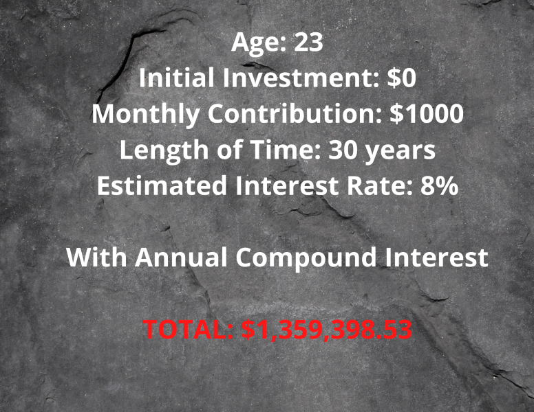 Stats on an individual's savings for retirement