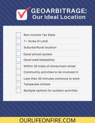 Ideal Location List for Geoarbitrage Strategy