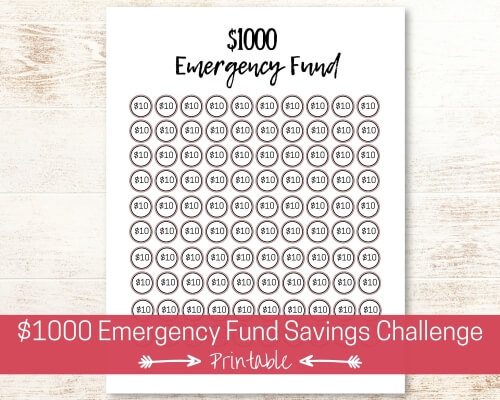 Etsy Ad for a $1000 Emergency Fund Savings Challenge Printable: Color in every $10 circle as you save until you get to $1000